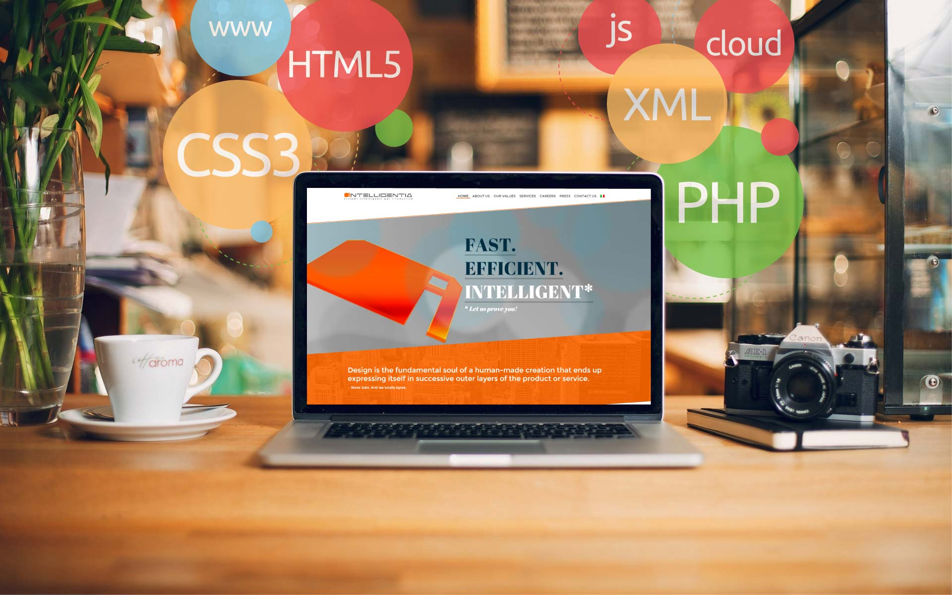 Web Applications Services - How To Use