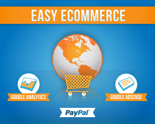 PayPal Integration with E-Commerce
