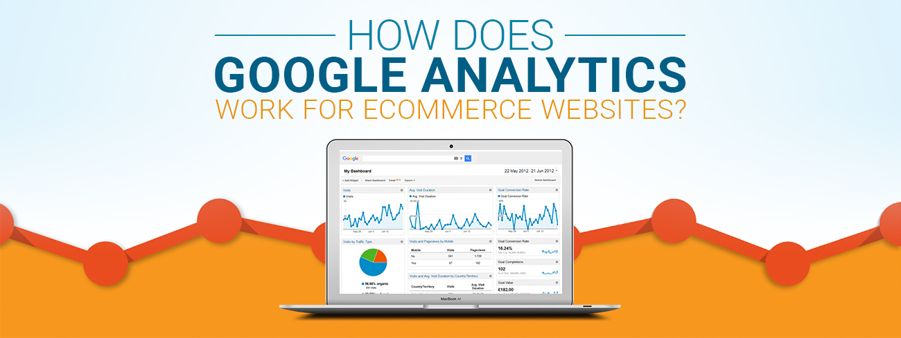 Role of Web Analytics in E-Commerce Websites